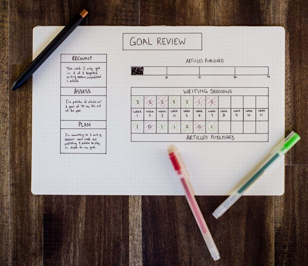 Making to-do lists help you be more productive at work